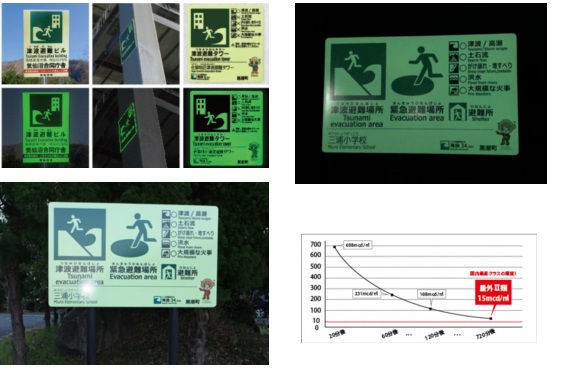 Emergency Signs, High Luminous Signs